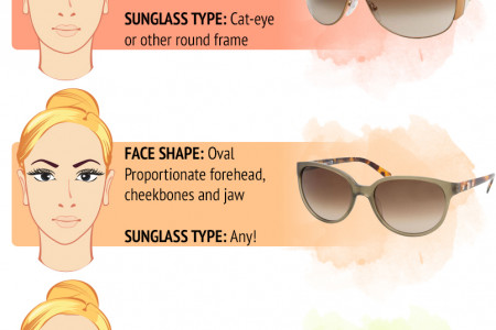ray ban for face shape