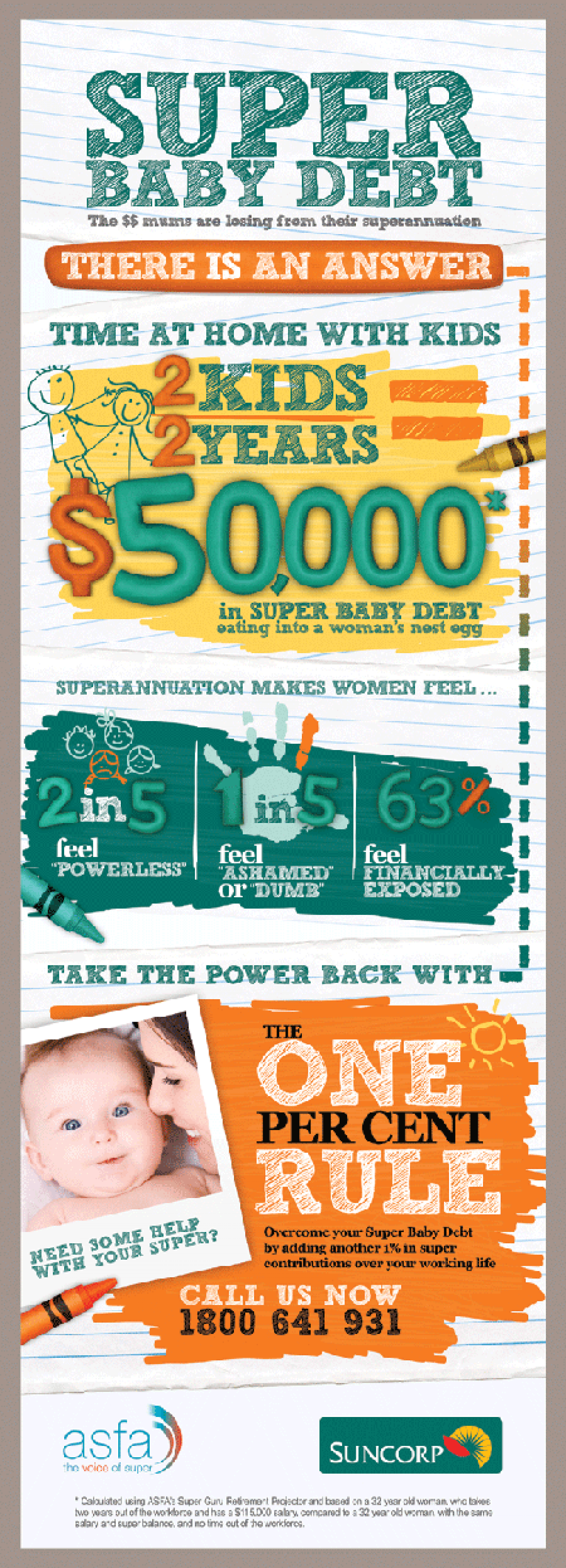 Super Baby Debt Infographic