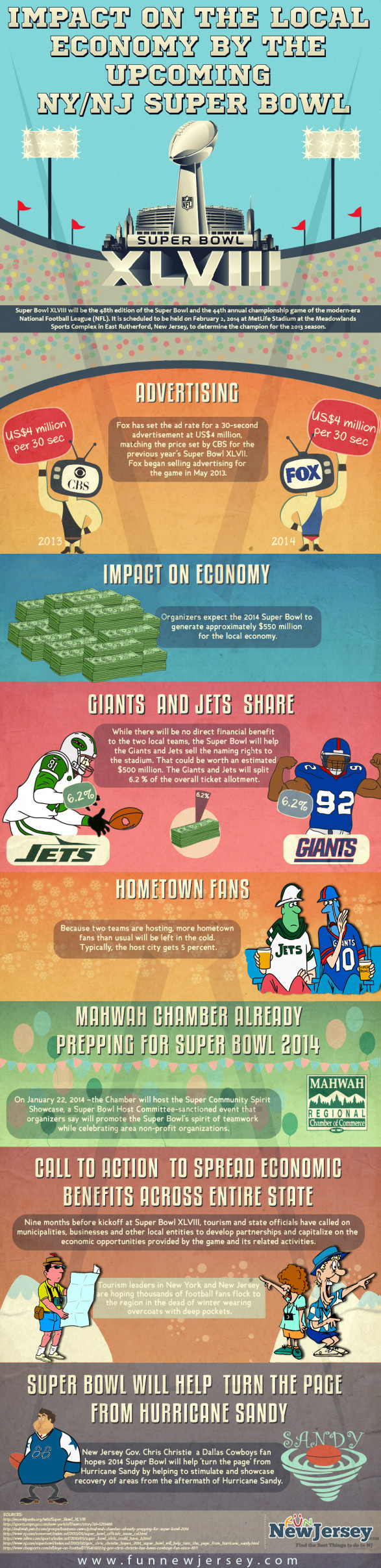 Impact on the local economy by the upcoming NY/NJ Superbowl