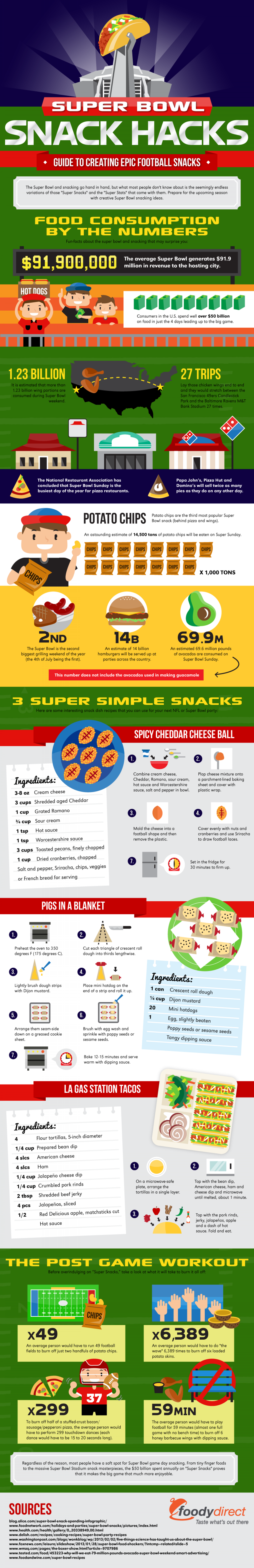 Super Bowl Snack Hack Infographic