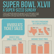 Super Bowl XLVII: A Super Sized Sunday Infographic