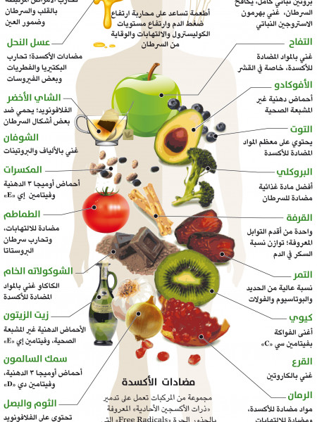 Super Food Infographic