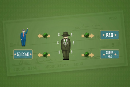 Super PACs explained Infographic