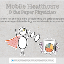 Super Physicians Infographic
