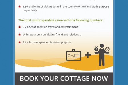 Superb Cottages in Northumberland and Fort Augusua Offered by Grace Darling Holidays Infographic