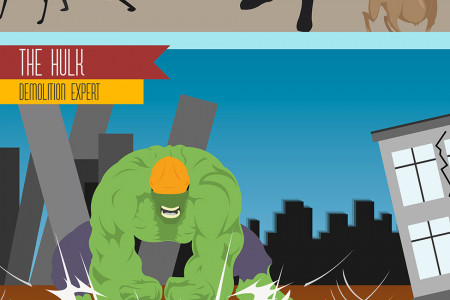 Superhero Day Jobs Infographic