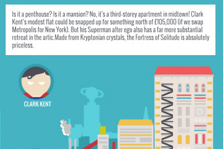 Superhome for Superheroes Infographic