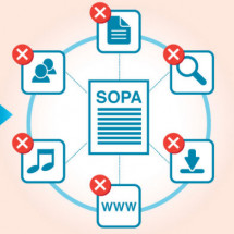 Supporters of SOPA in Congress Infographic