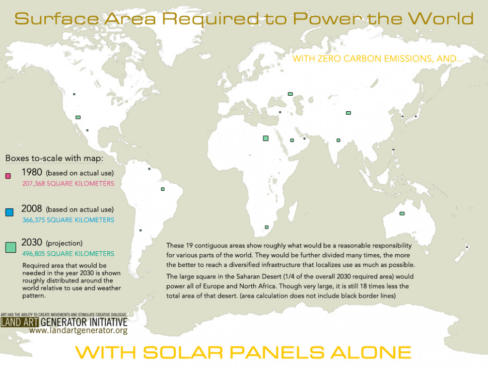 Surface Area Required to Power the World with Solar Panels Alone Infographic
