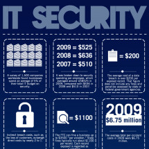 Surge in malicious attacks makes data breaches even costlier Infographic