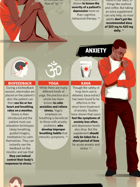 Surprising Treatments for Mental Disorders Infographic