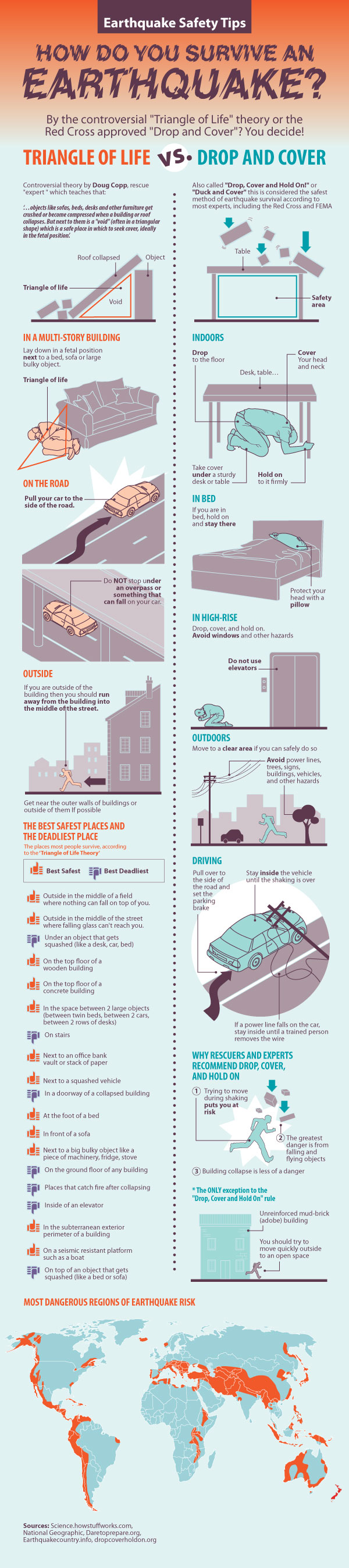 How Do You Survive An Earthquake? Infographic on earthquake safety tips