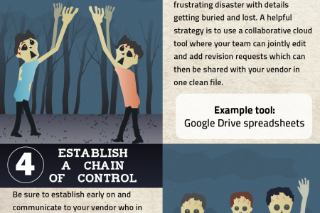 Surviving The e-Learning Revision Apocalypse Infographic