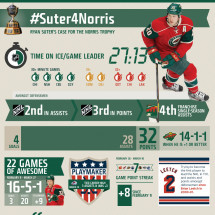Suter4Norris Infographic