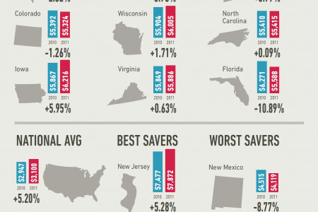 Swing State Savings Infographic
