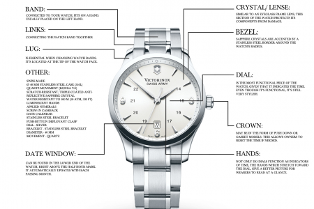 Swiss Army 241476 Watch Facts Infographic
