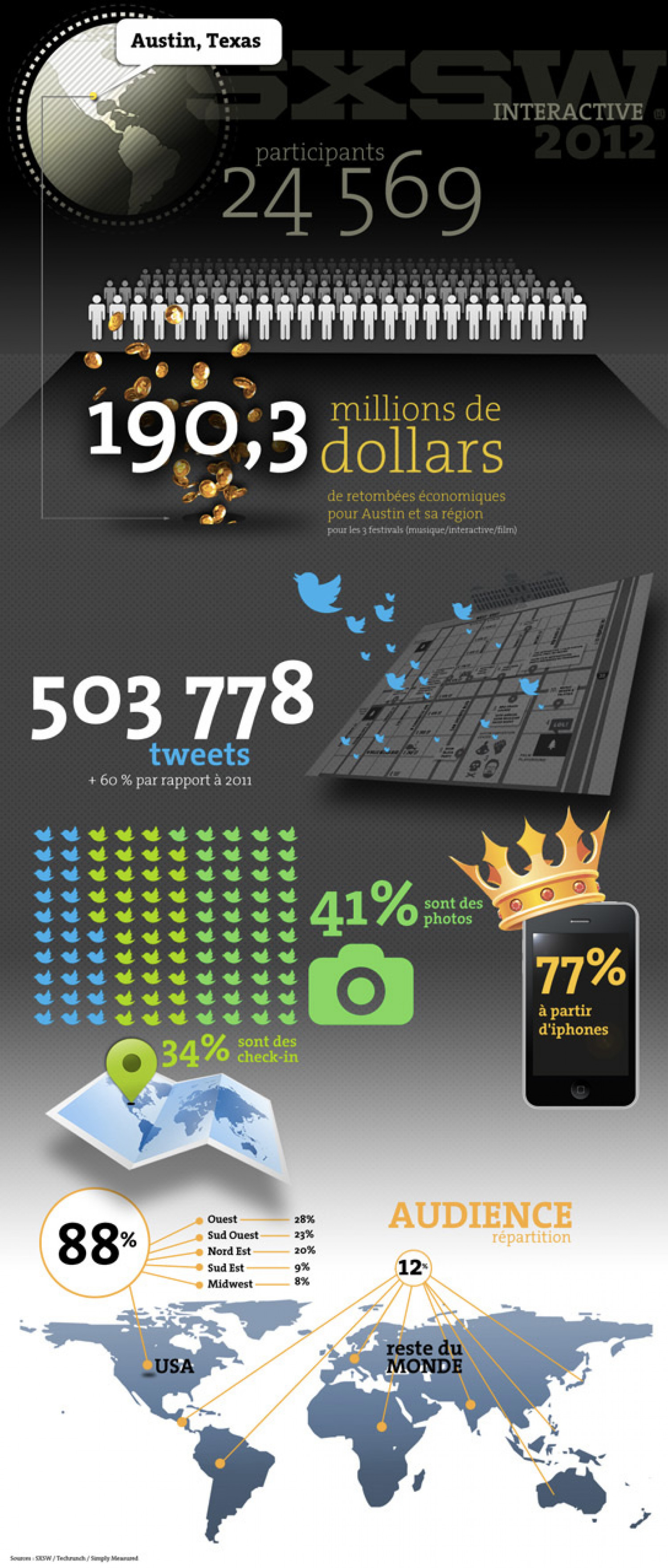 SXSW 2012 facts and figures Infographic