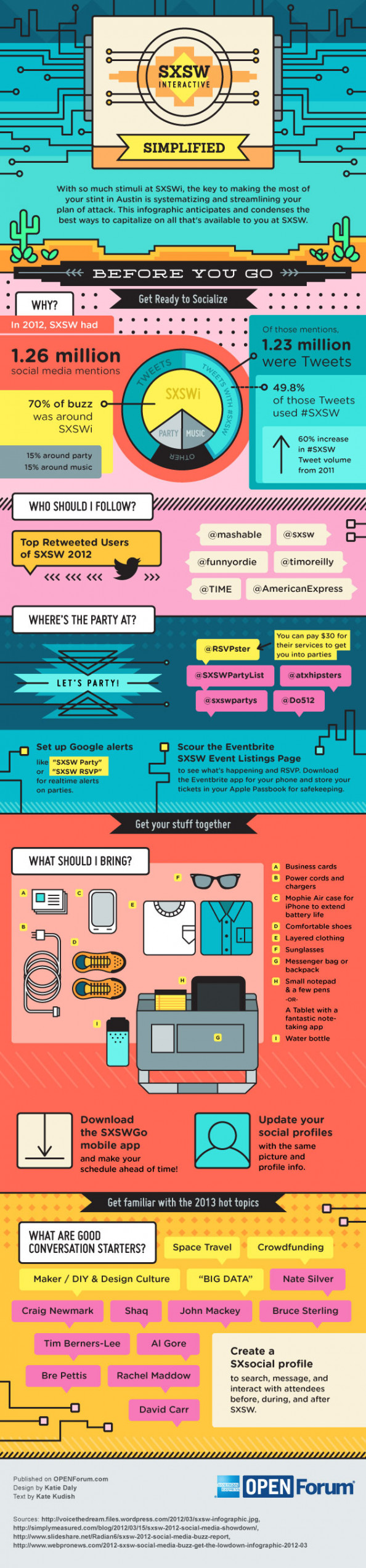 SXSWi Simpified: Before You Go Infographic