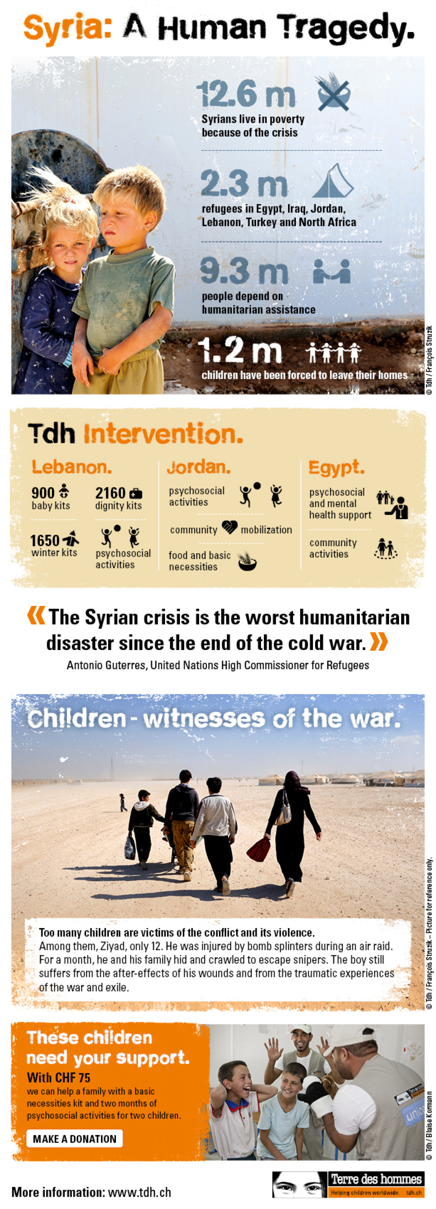 Syria: A Human Tragedy Infographic