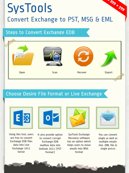 SysTools Exchange EDB to PST Conversion Software Infographic