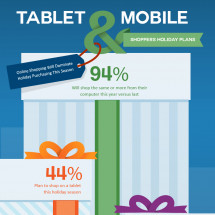 Tablet and Mobile Shoppers Holiday Plans Infographic