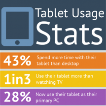 Tablet Usage Stats Cheat Sheet Infographic