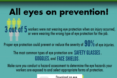 Take a Look at Eye Injuries Infographic