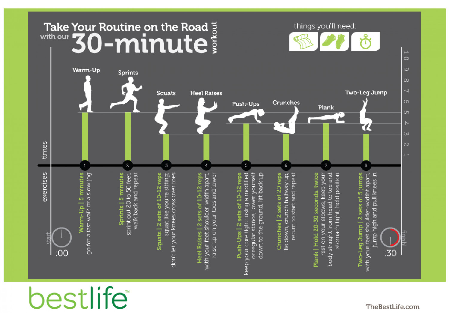 Take Your Routine on the Road with Our 30-Minute Workout Infographic