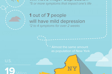 Taking A Look At Depression - MoodHacker Infographic