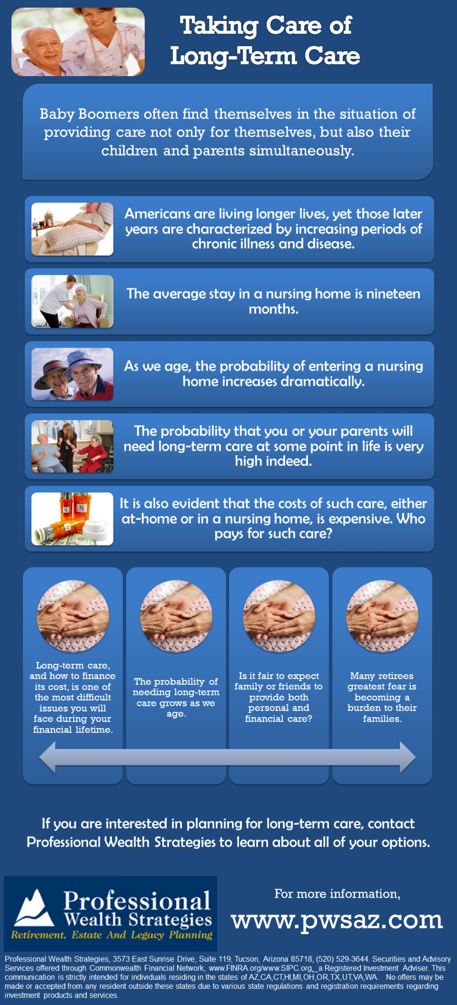 Taking Care of Long-Term Care Infographic