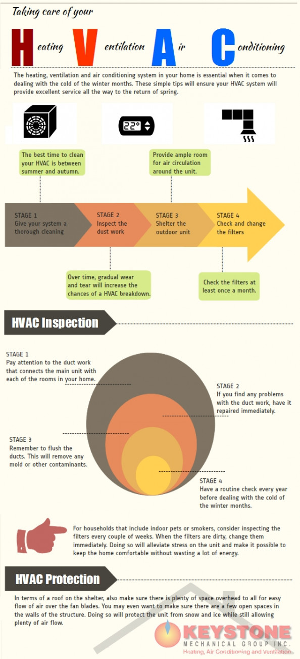 Taking Care of Your HVAC Infographic