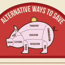Taking Frugal to the Limit: Alternative Ways to Save (Infographic) Infographic