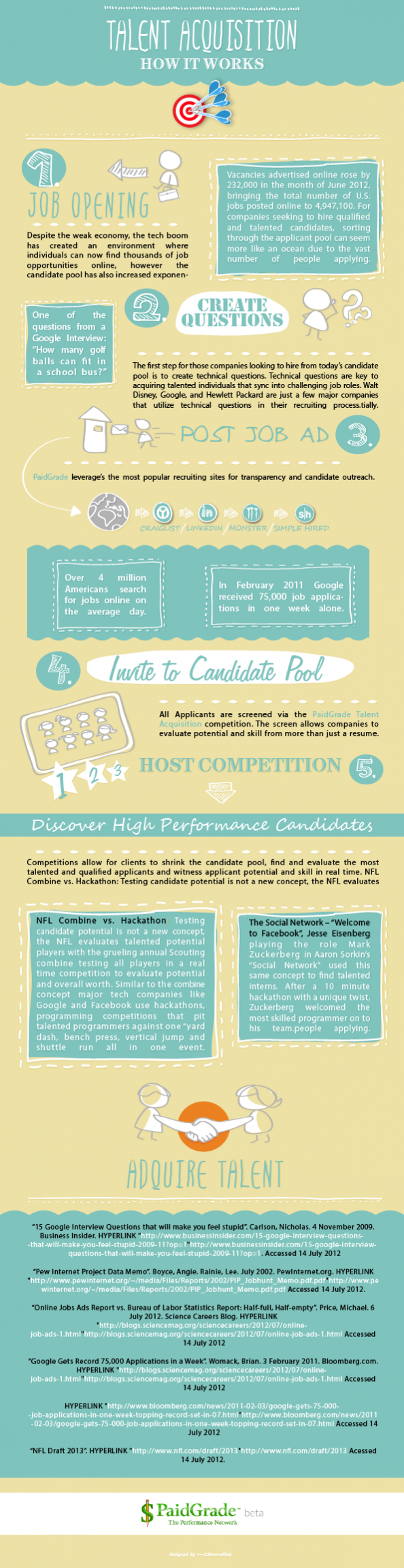 Talent Adquisition Infographic
