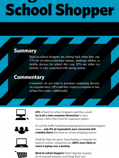 Tales of the Frugal Back-to-School Shopper Infographic