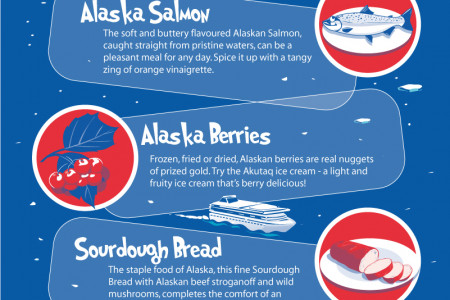 Tantalise your Tastebuds with a cruise to Alaska! Infographic