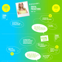 Tanya Goodin's Digital Predictions Infographic