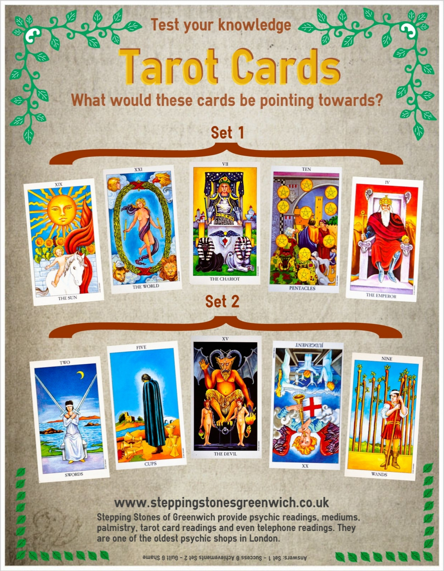 Tarot Cards - Test Your Knowledge Infographic