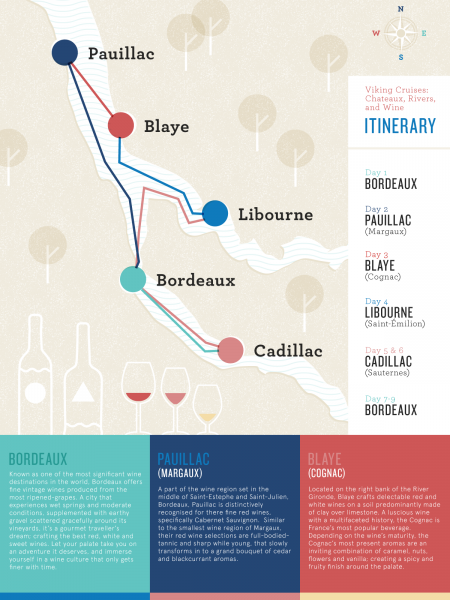 Tastes of French Wine, One Port at a Time Infographic