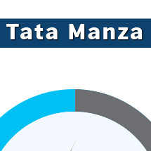 Tata Manza India Infographic