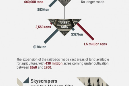 Tata Steel Infographic
