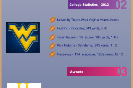 Tavon Austin facts Infographic