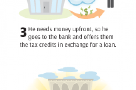 Tax Credits Infographic
