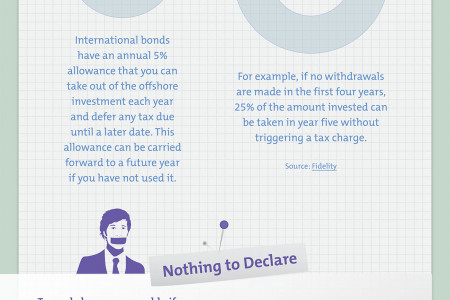 Tax Planning for High Earning Executives (HMRC Approved!) Infographic