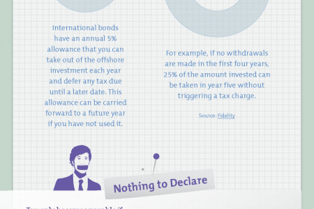 Tax Planning for High Earning Insurance and Reinsurance Executives – Offshore Investing (Approved by HMRC) Infographic