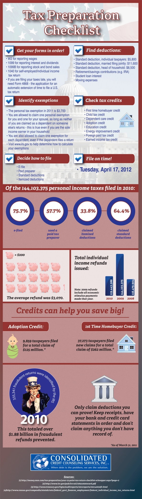 Tax Preparation Checklist Infographic