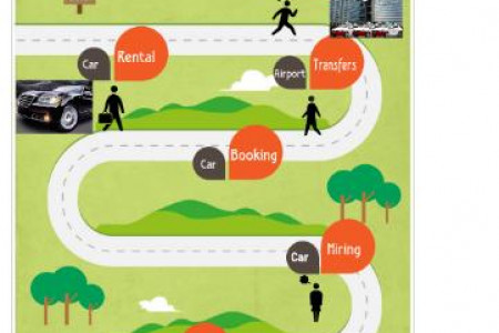 Taxi Services and Car Rental in Gurgaon : Citi Travels Online Infographic