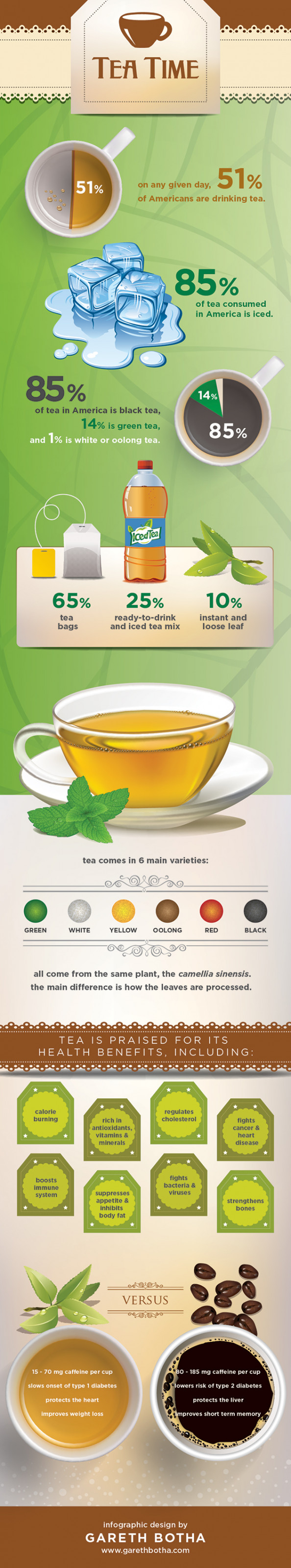 Tea Time Infographic