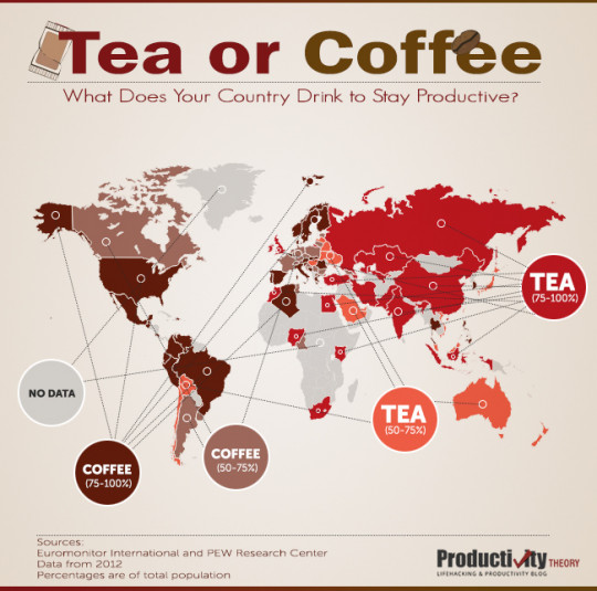 Tea or Coffee: What Does Your Country Drink to Stay Productive?