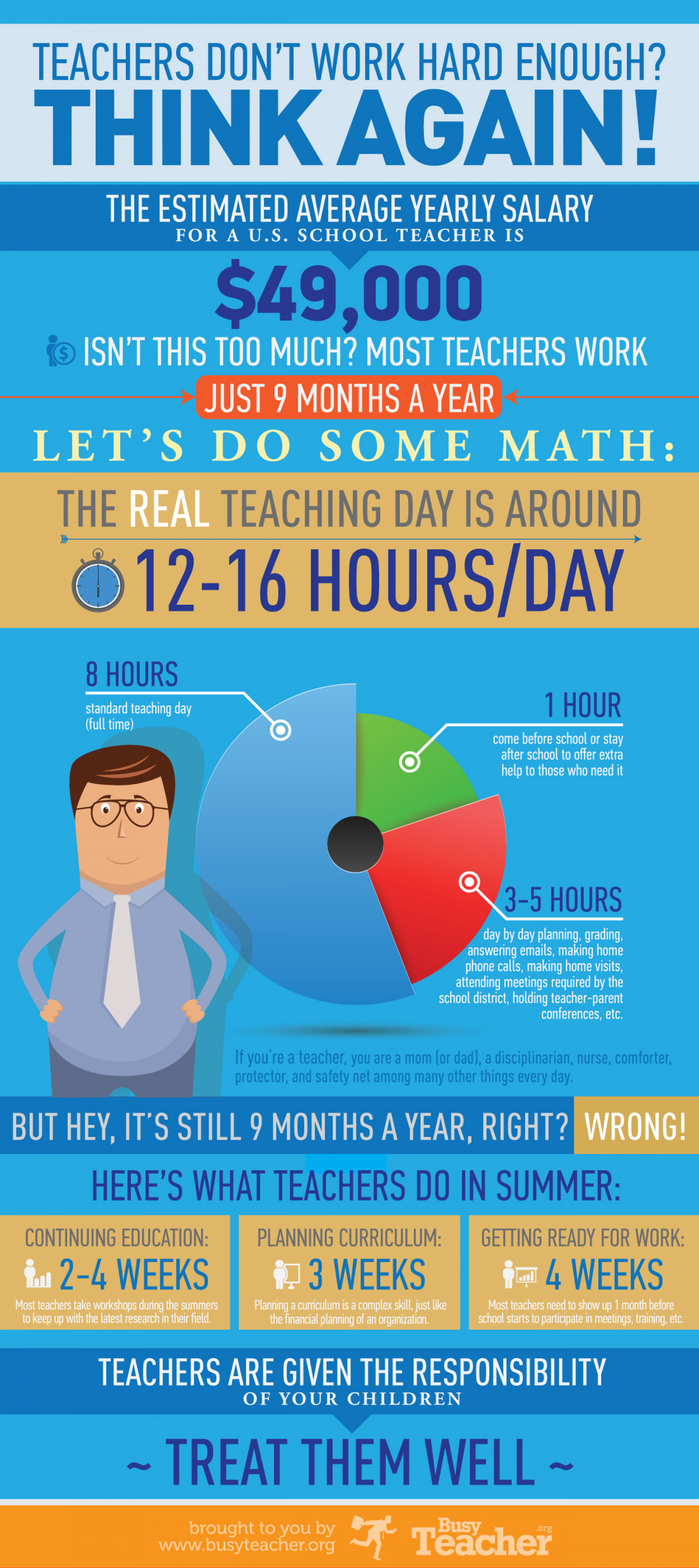 Teachers Don't Work Hard Enough? Think Again! Infographic