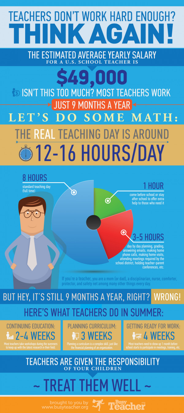 Do Teachers Get Paid Too Much Infographic Mnn